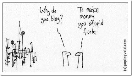 WhyDoYouBlog